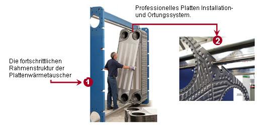 Baode Wärmetauscher | China Plattenwärmetauscher Hersteller ...